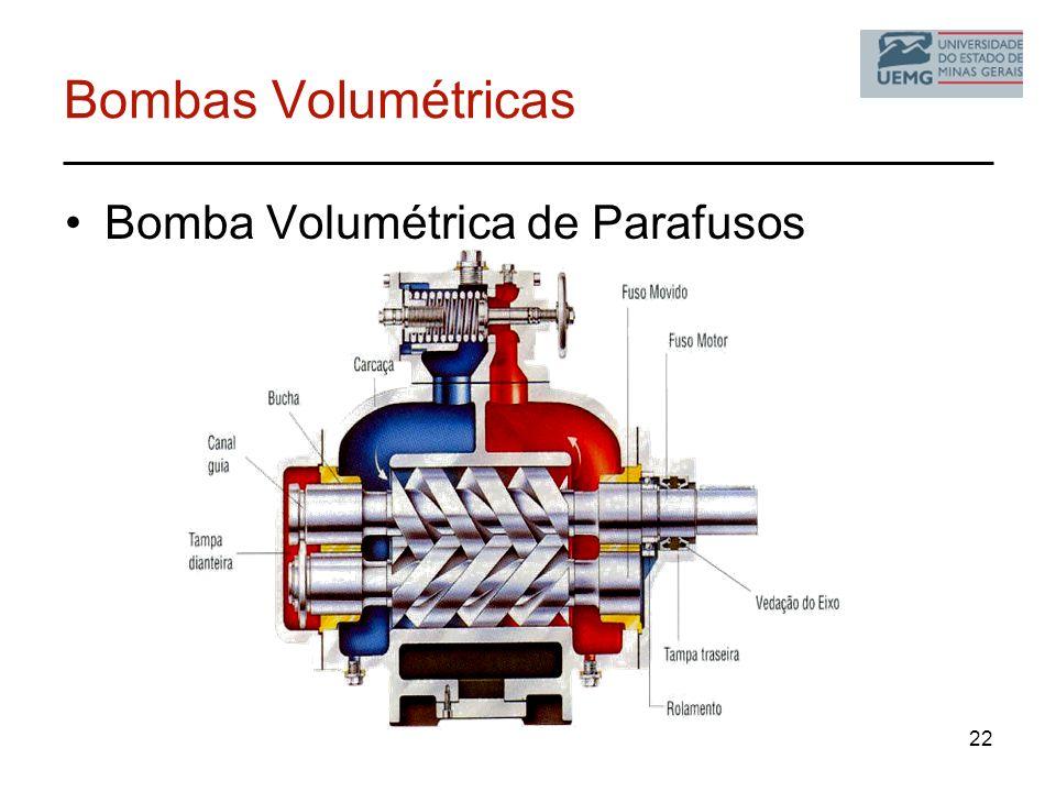 Bombas Volumétricas Bomba Volumétrica de Parafusos