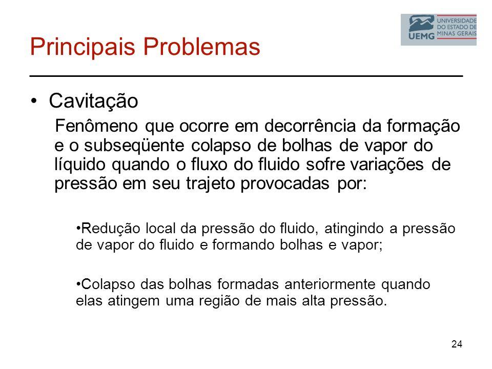 Principais Problemas Cavitação