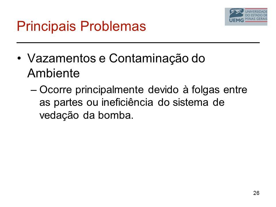 Principais Problemas Vazamentos e Contaminação do Ambiente