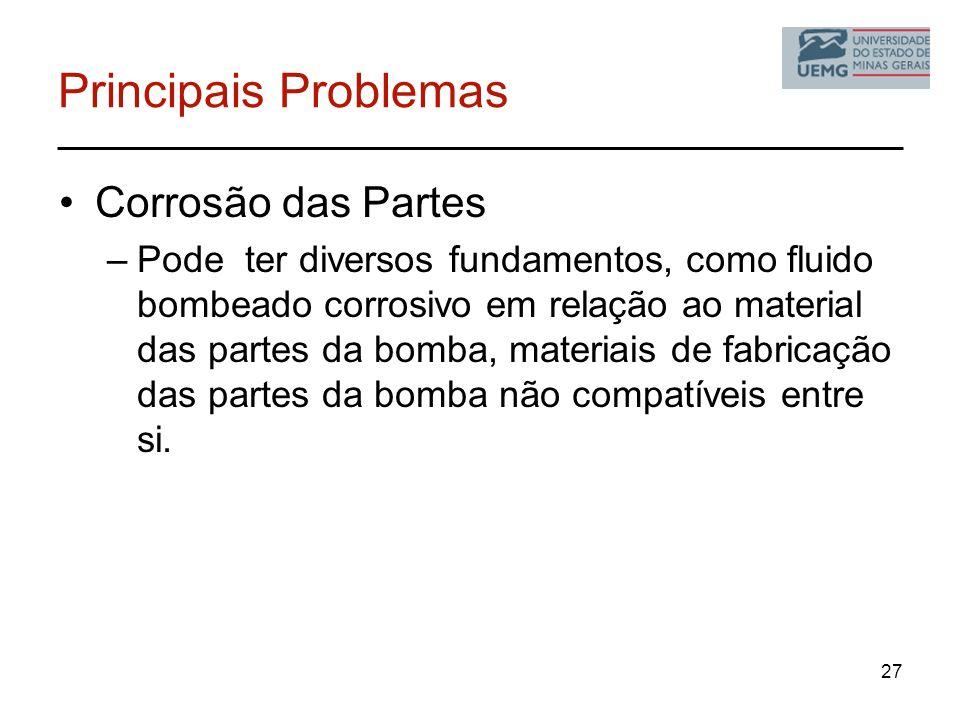 Principais Problemas Corrosão das Partes