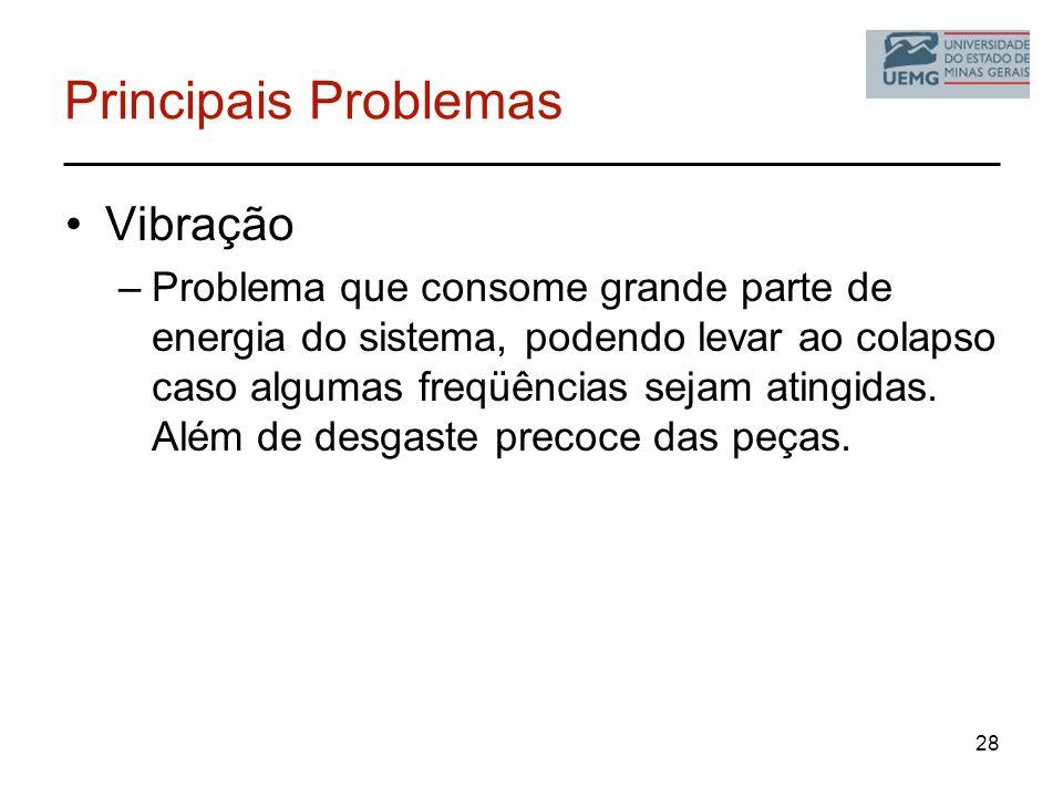 Principais Problemas Vibração