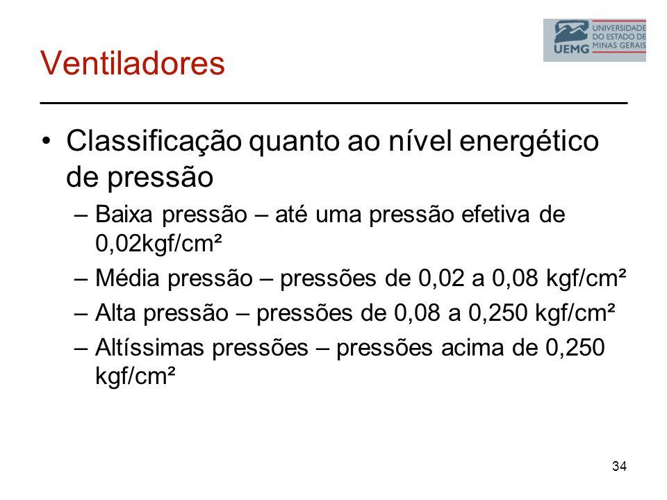 Ventiladores Classificação quanto ao nível energético de pressão