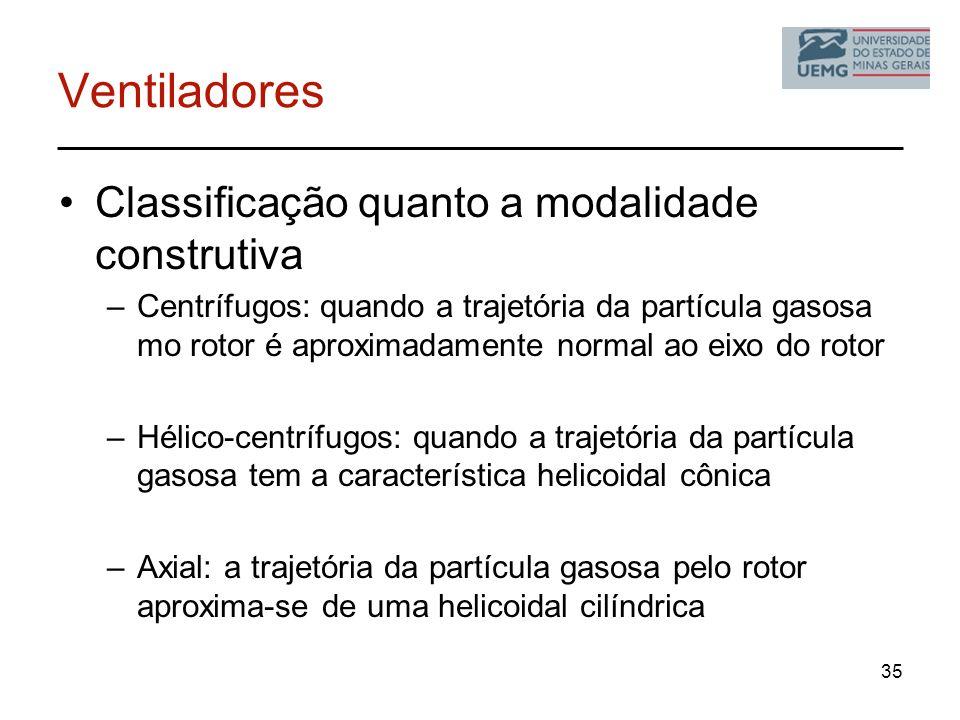 Ventiladores Classificação quanto a modalidade construtiva