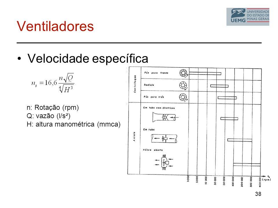 Ventiladores Velocidade específica n: Rotação (rpm) Q: vazão (l/s²)