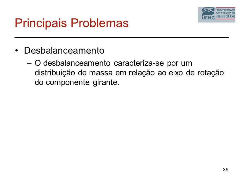 Principais Problemas Desbalanceamento