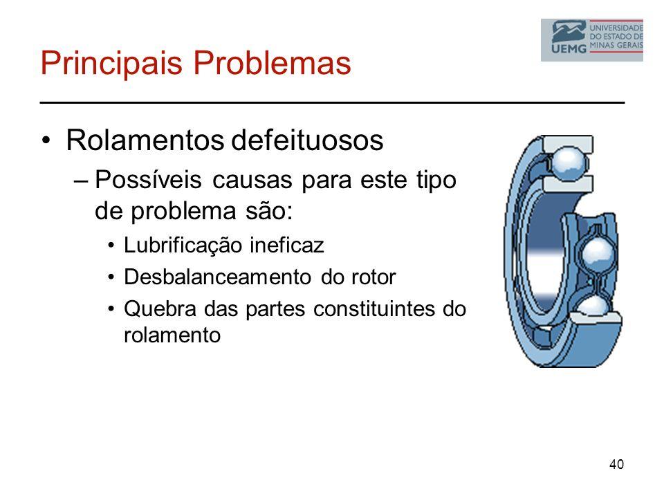 Principais Problemas Rolamentos defeituosos