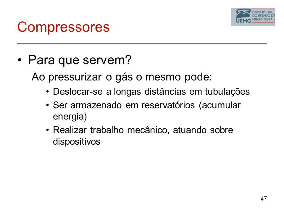 Compressores Para que servem Ao pressurizar o gás o mesmo pode: