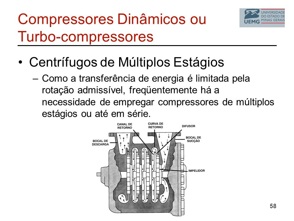 Compressores Dinâmicos ou Turbo-compressores