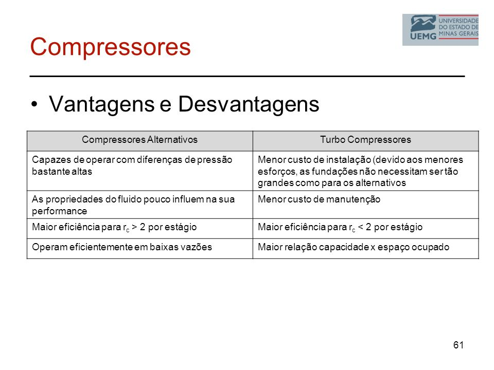 Compressores Alternativos