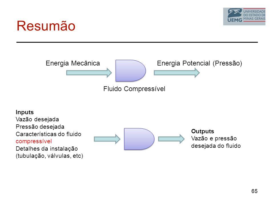 Resumão Energia Mecânica Energia Potencial (Pressão)