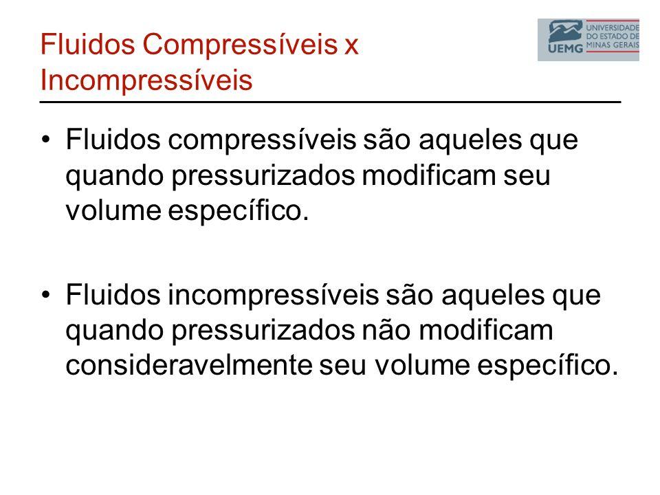 Fluidos Compressíveis x Incompressíveis