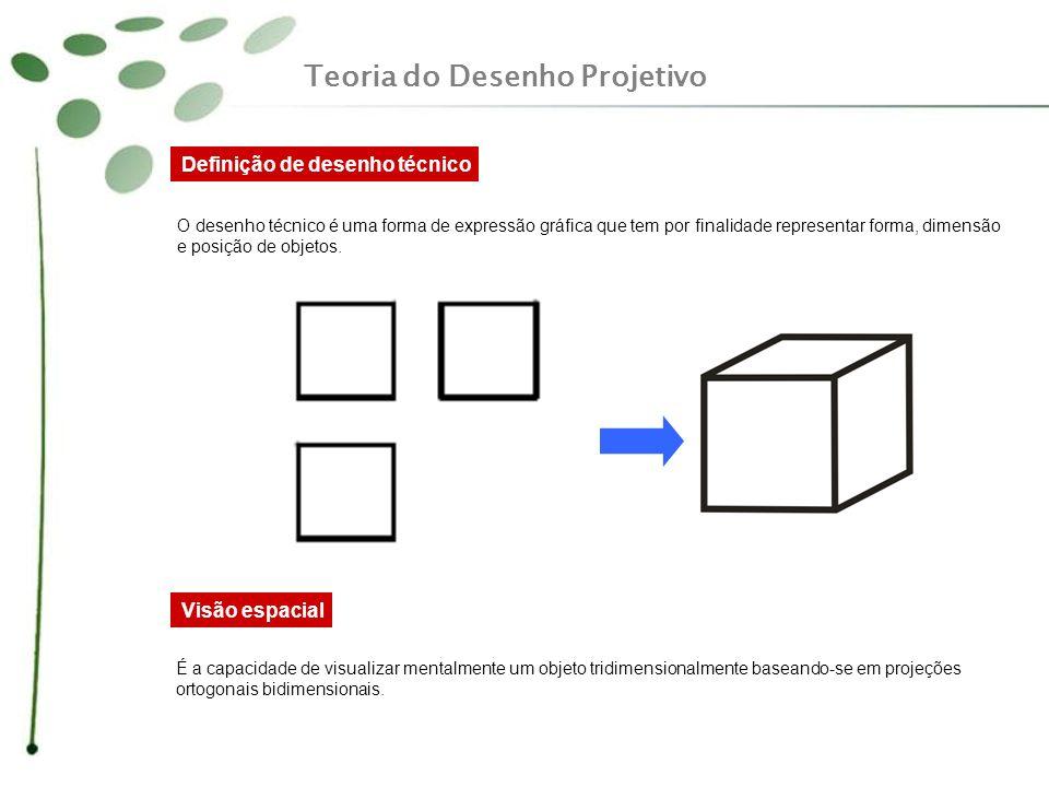 Teoria do Desenho Projetivo