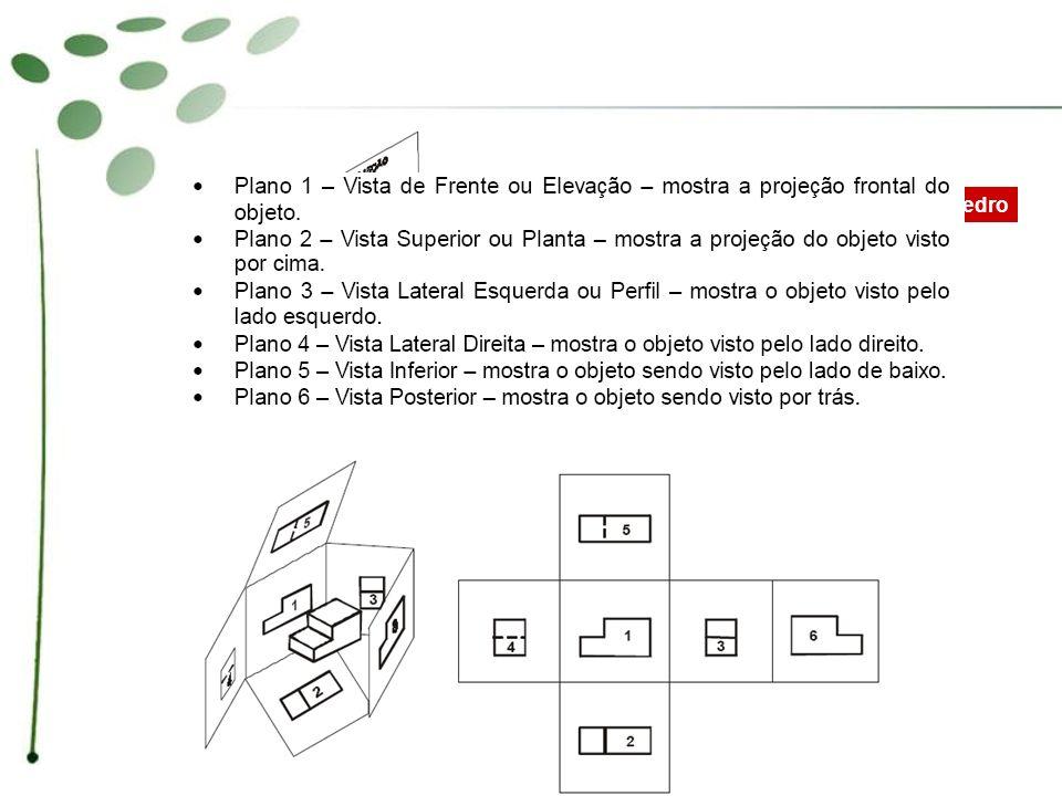 Representação em seis planos no 1 diedro