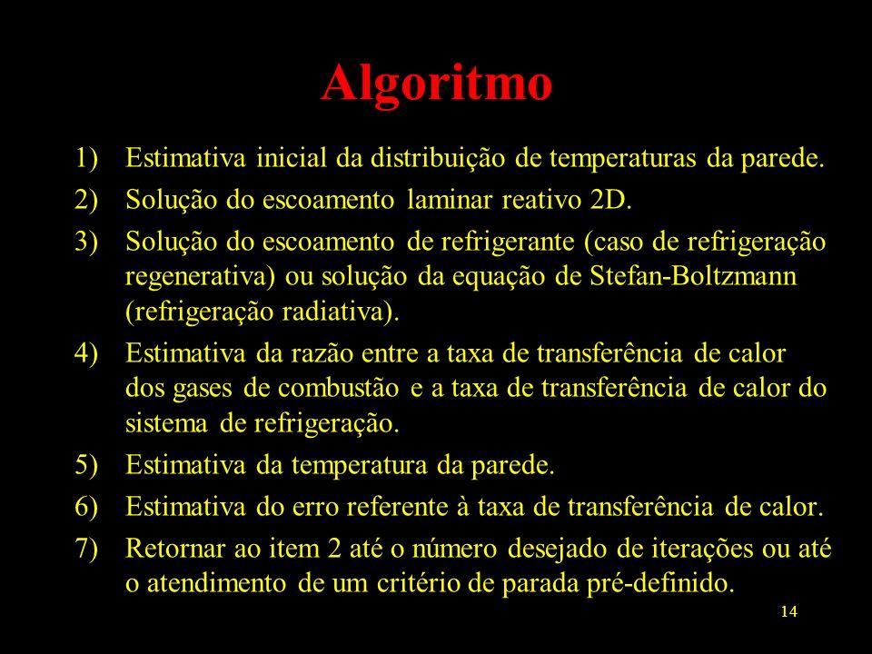 Algoritmo Estimativa inicial da distribuição de temperaturas da parede. Solução do escoamento laminar reativo 2D.