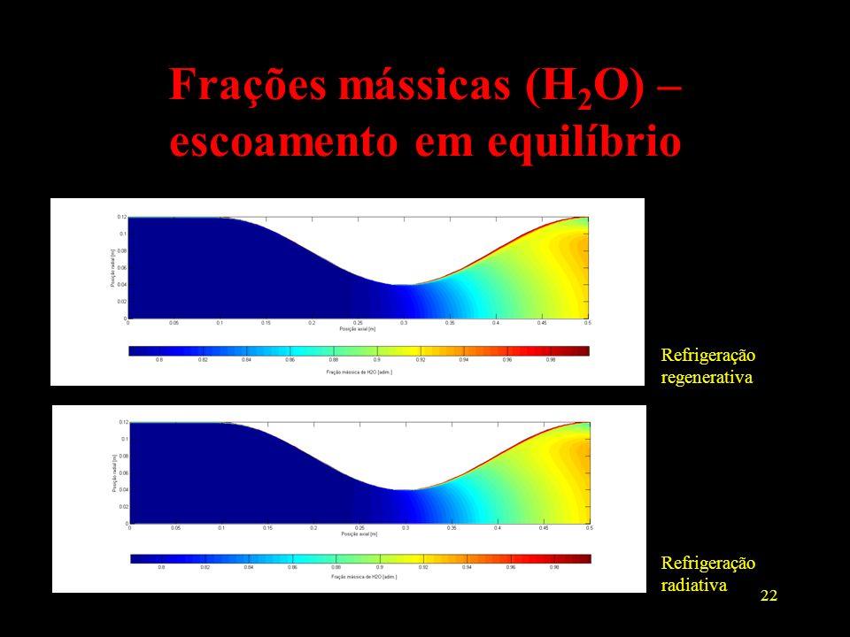 Frações mássicas (H2O) – escoamento em equilíbrio