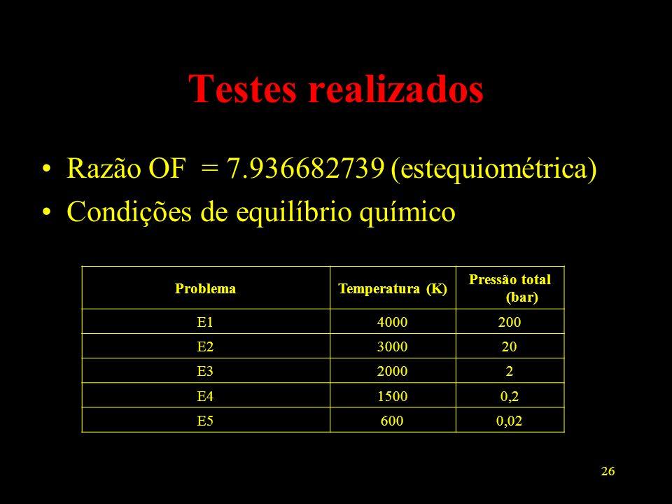 Testes realizados Razão OF = 7.936682739 (estequiométrica)