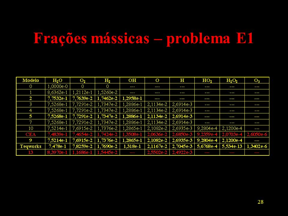 Frações mássicas – problema E1