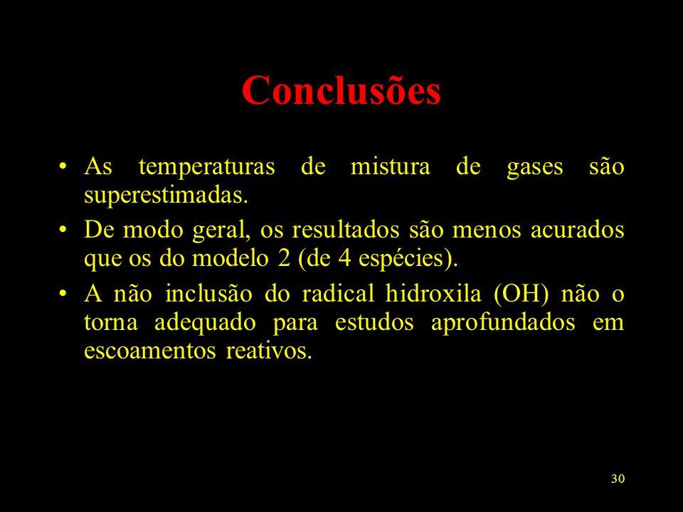 Conclusões As temperaturas de mistura de gases são superestimadas.