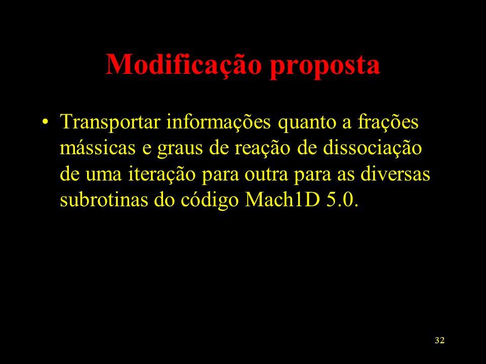 Modificação proposta