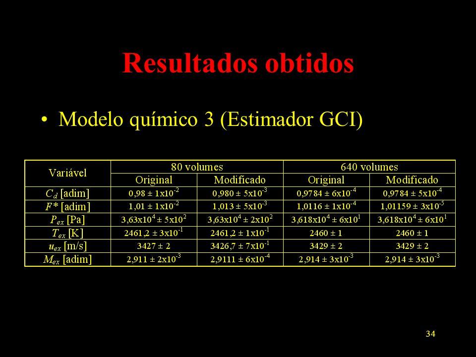 Resultados obtidos Modelo químico 3 (Estimador GCI)