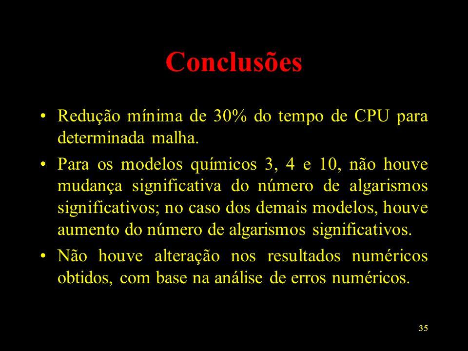 Conclusões Redução mínima de 30% do tempo de CPU para determinada malha.