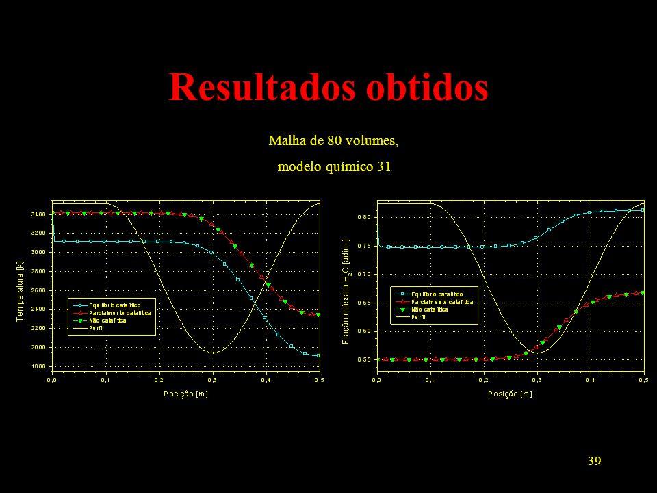 Resultados obtidos Malha de 80 volumes, modelo químico 31