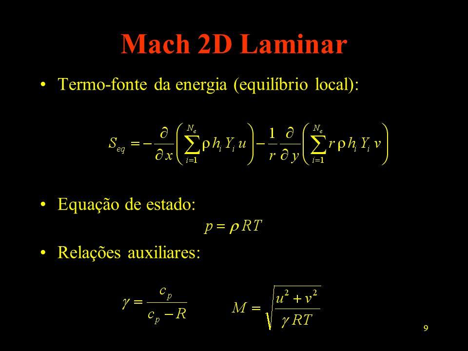 Mach 2D Laminar Termo-fonte da energia (equilíbrio local):