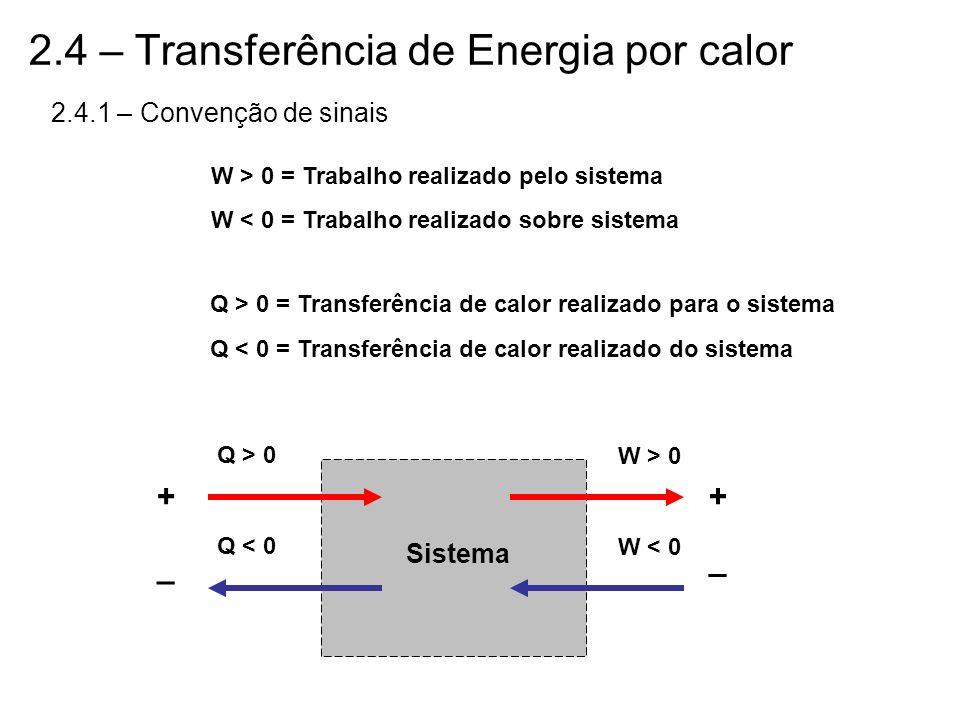 2.4 – Transferência de Energia por calor