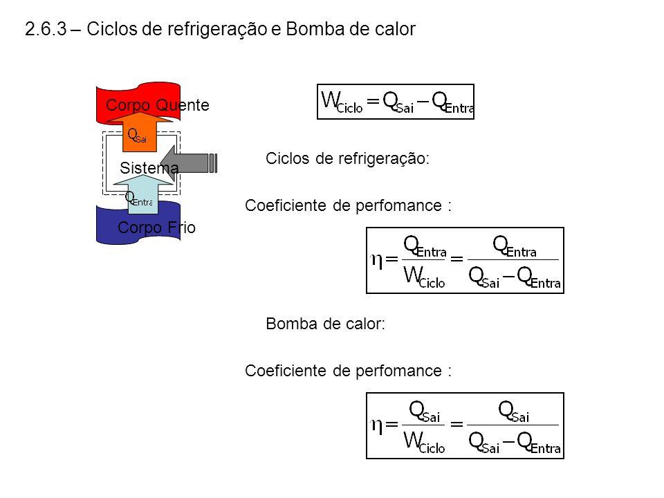 2.6.3 – Ciclos de refrigeração e Bomba de calor