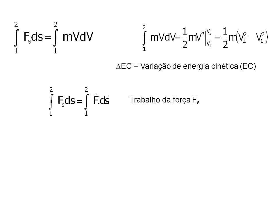 EC = Variação de energia cinética (EC)