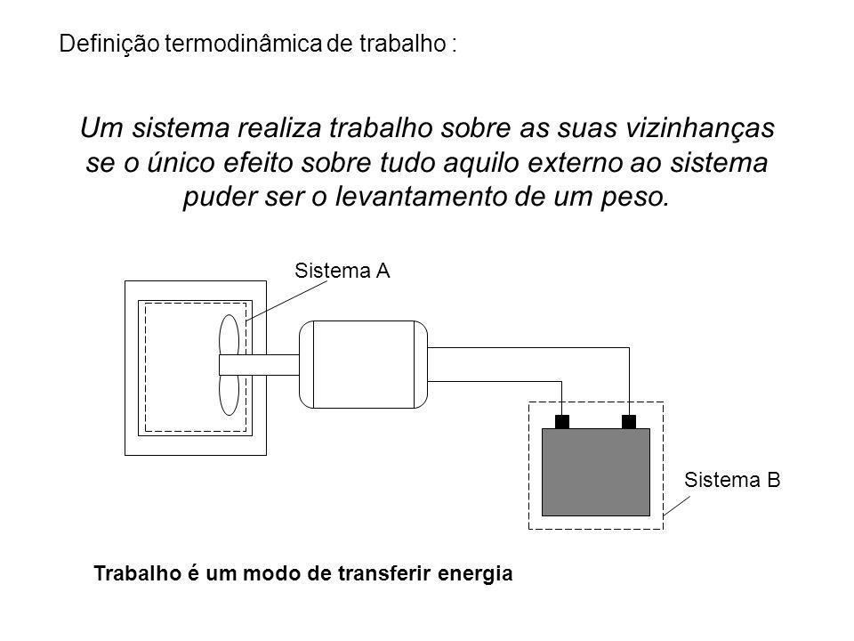Definição termodinâmica de trabalho :