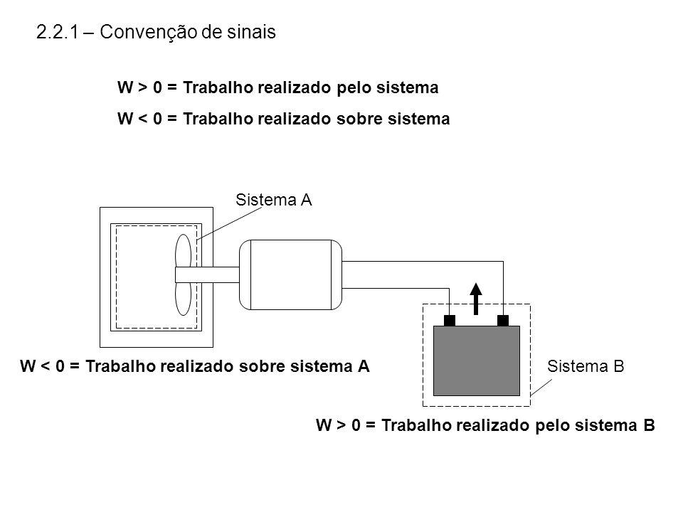 2.2.1 – Convenção de sinais W > 0 = Trabalho realizado pelo sistema