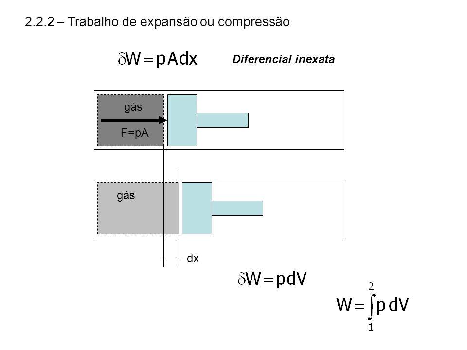 2.2.2 – Trabalho de expansão ou compressão