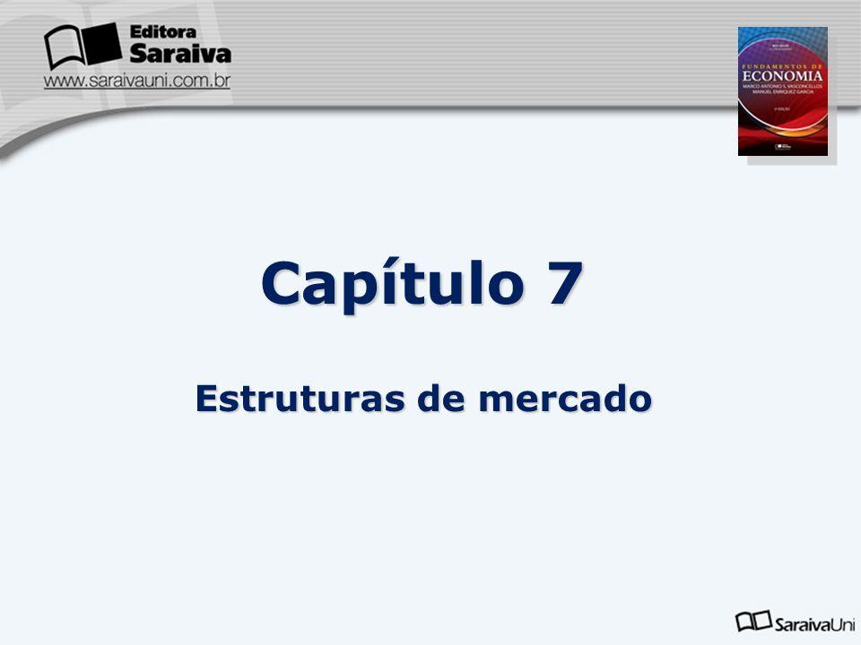 Capítulo 7 Estruturas de mercado 2 2 2