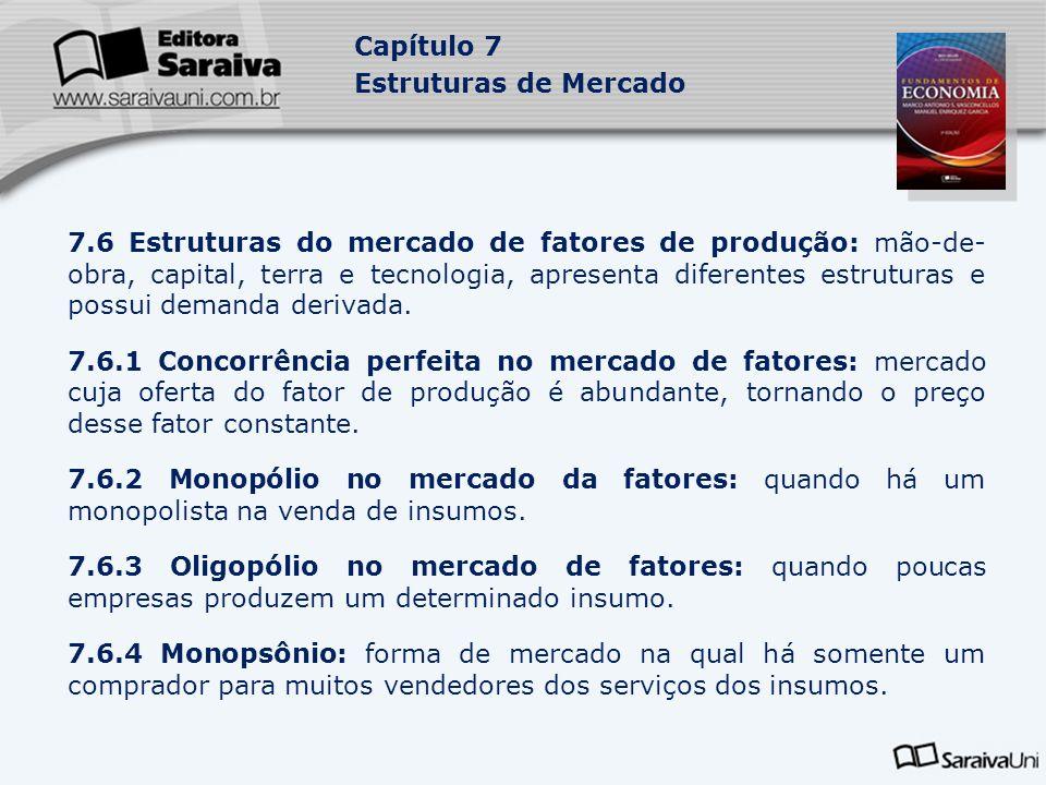 7.6 Estruturas do mercado de fatores de produção: mão-de-obra, capital, terra e tecnologia, apresenta diferentes estruturas e possui demanda derivada.