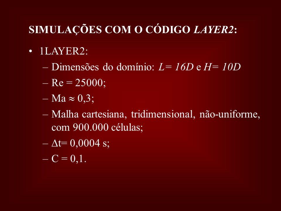 SIMULAÇÕES COM O CÓDIGO LAYER2:
