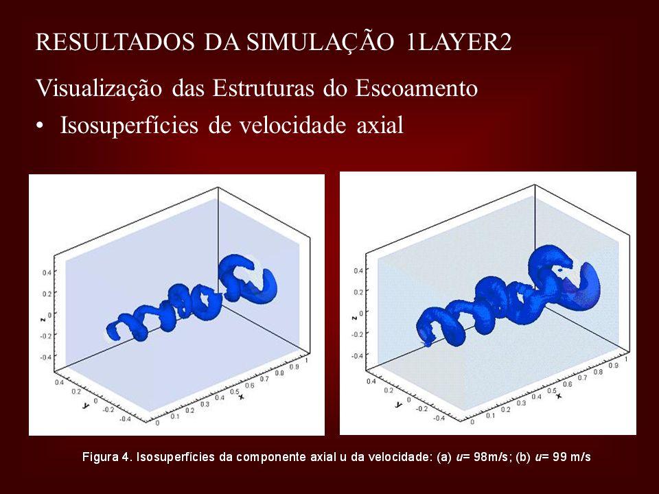 RESULTADOS DA SIMULAÇÃO 1LAYER2