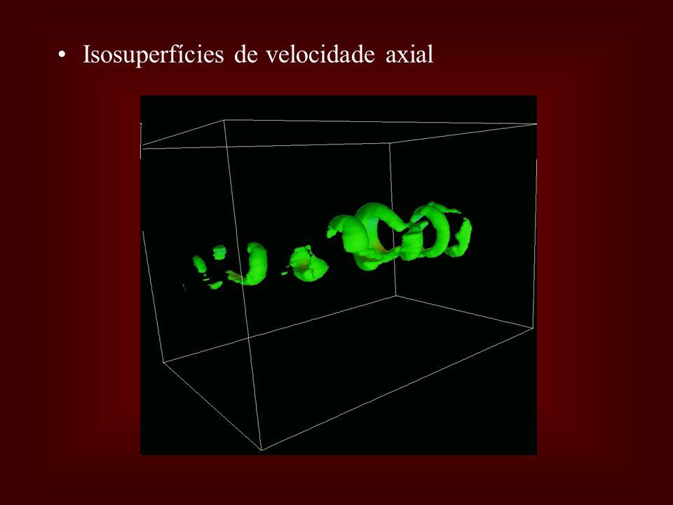 Isosuperfícies de velocidade axial