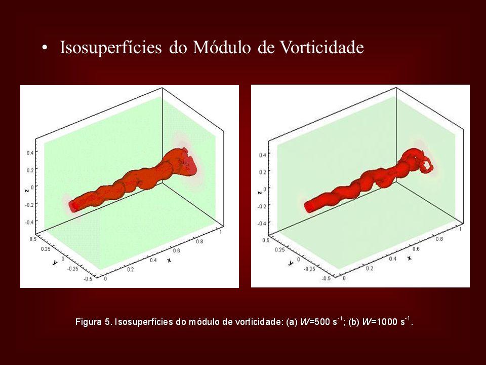 Isosuperfícies do Módulo de Vorticidade
