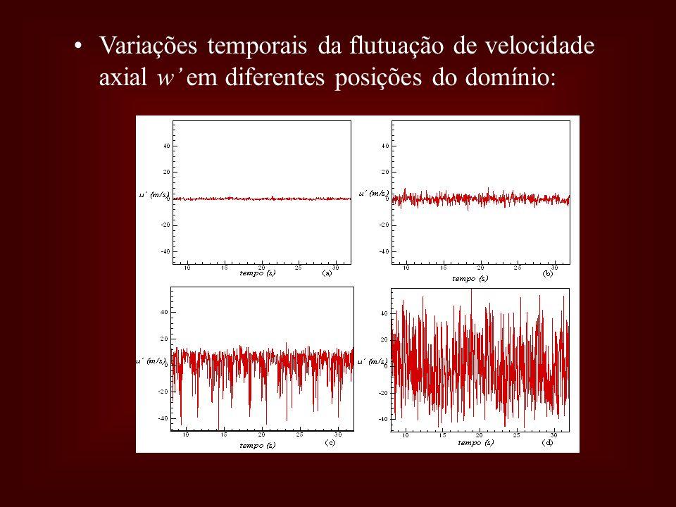 Variações temporais da flutuação de velocidade axial w' em diferentes posições do domínio: