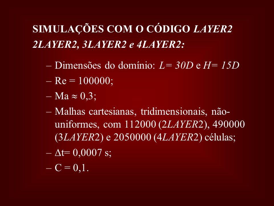 SIMULAÇÕES COM O CÓDIGO LAYER2