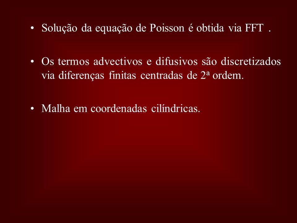 Solução da equação de Poisson é obtida via FFT .