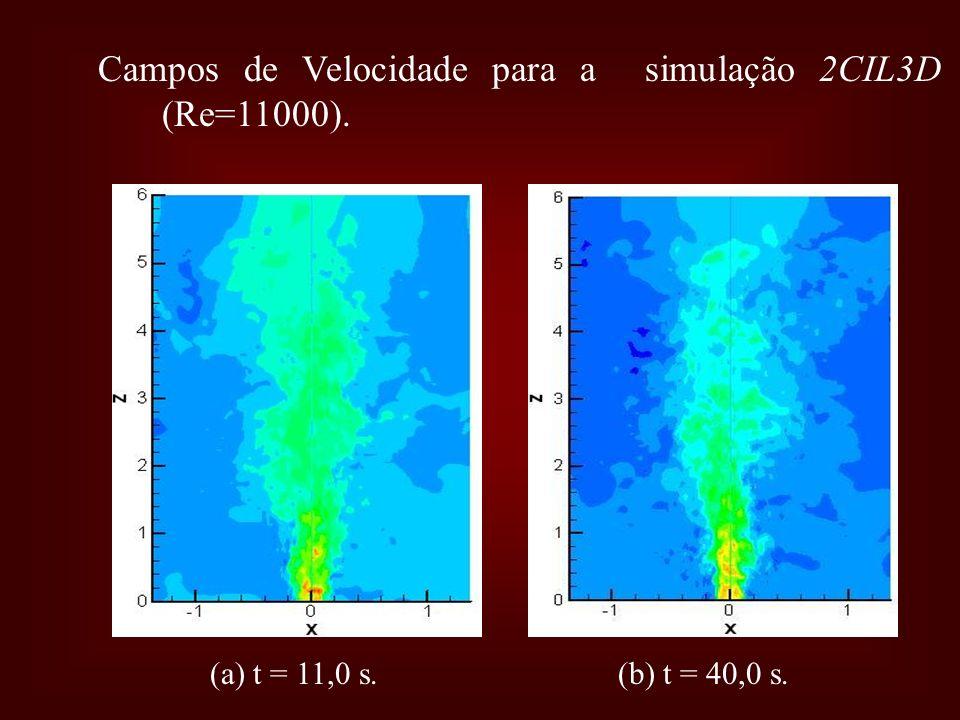 Campos de Velocidade para a simulação 2CIL3D (Re=11000).
