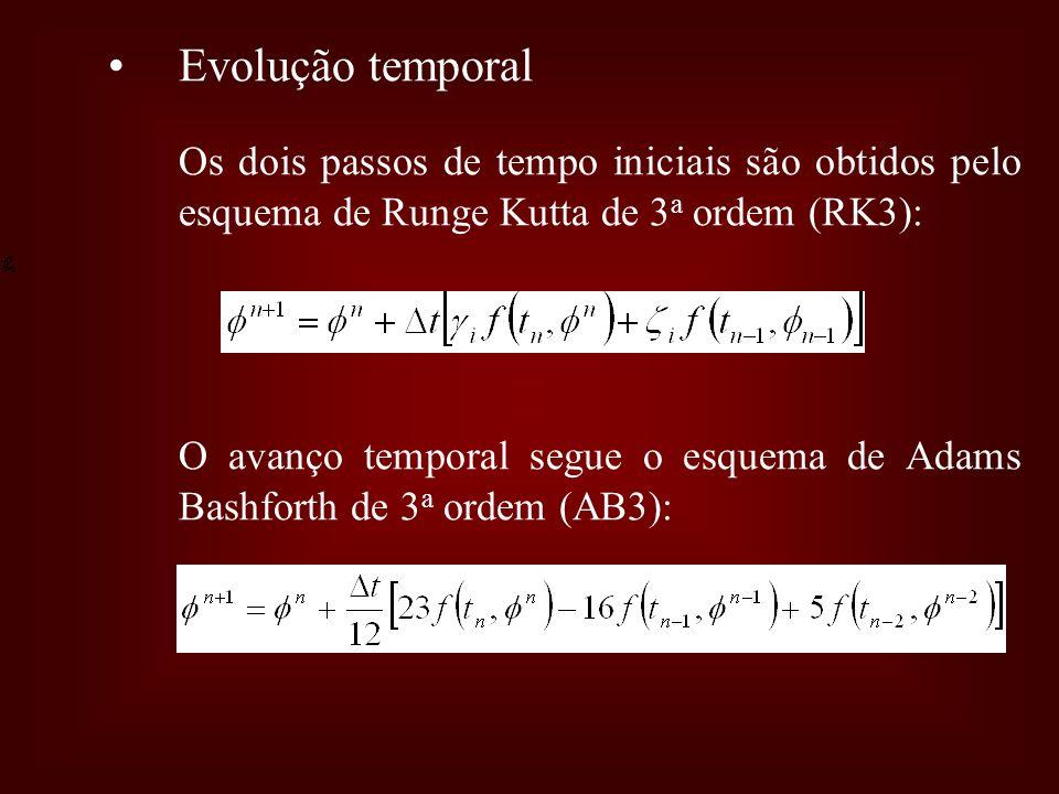 Evolução temporal Os dois passos de tempo iniciais são obtidos pelo esquema de Runge Kutta de 3a ordem (RK3):