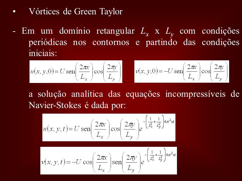 Vórtices de Green Taylor