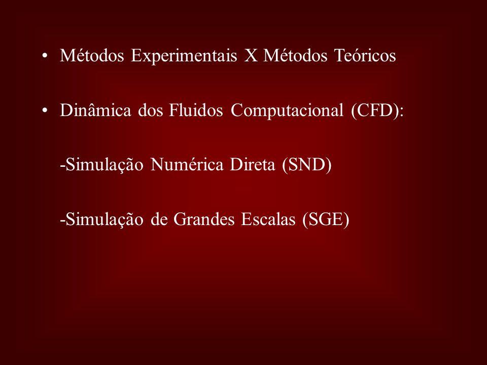 Métodos Experimentais X Métodos Teóricos