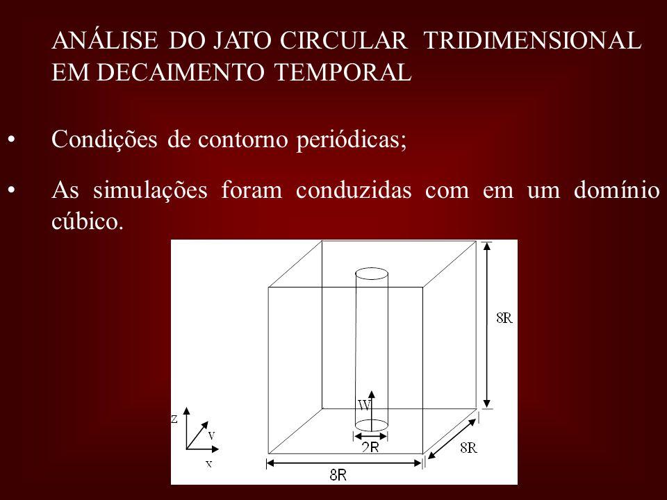 ANÁLISE DO JATO CIRCULAR TRIDIMENSIONAL EM DECAIMENTO TEMPORAL