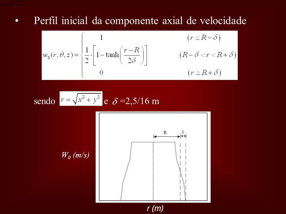 Perfil inicial da componente axial de velocidade