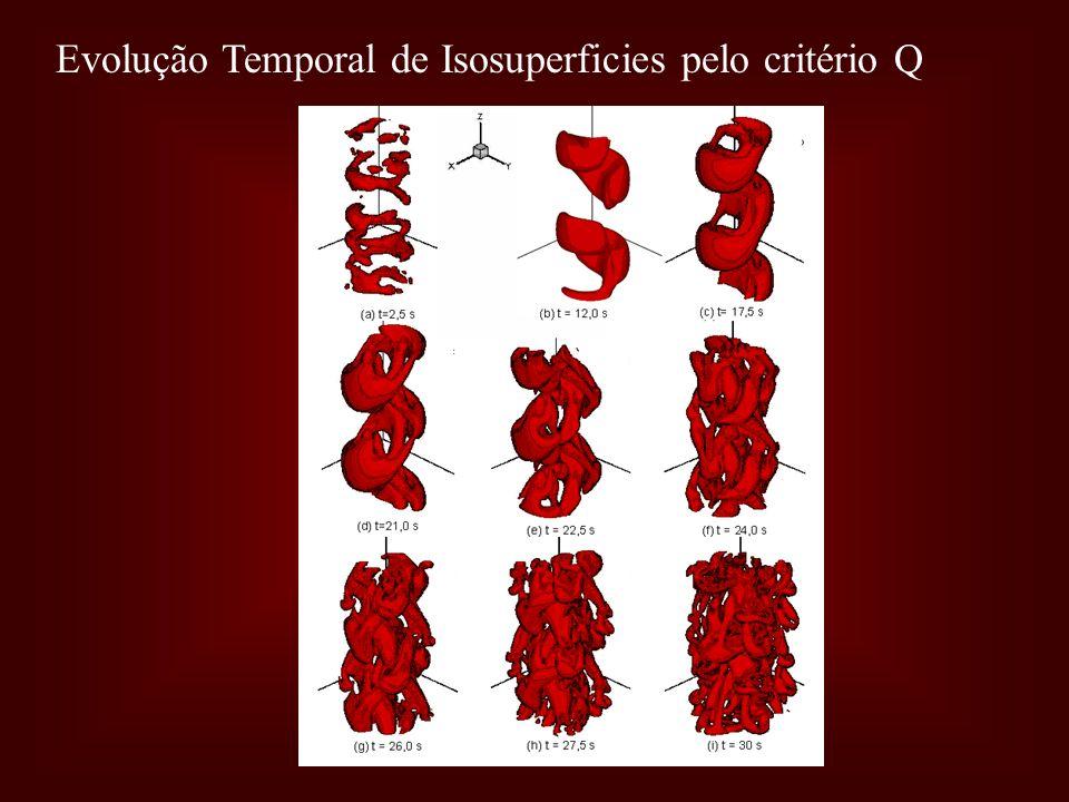 Evolução Temporal de Isosuperficies pelo critério Q
