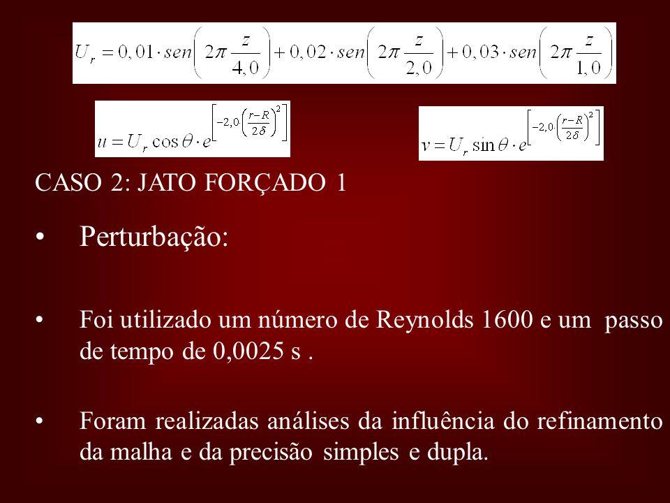 Perturbação: CASO 2: JATO FORÇADO 1